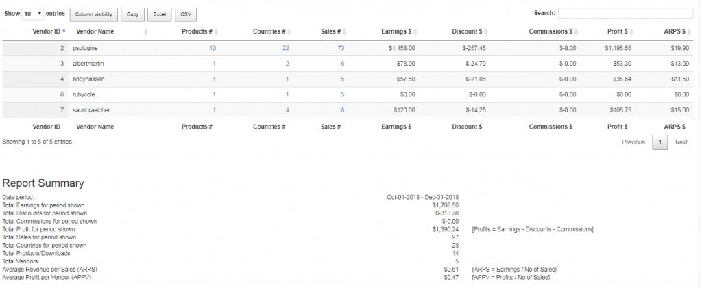 EDD Enhanced Sales Report Plugin - Report By Vendor