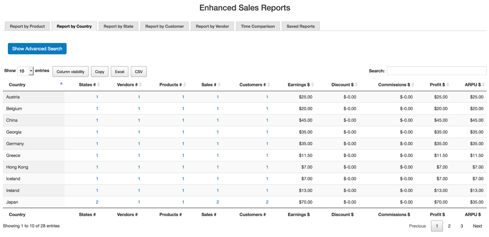 EDD Enhanced Sales Reports Pro Plugin Report by Country