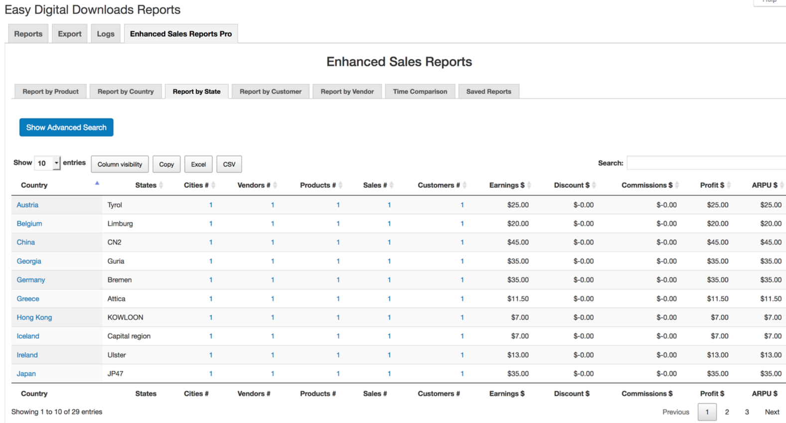 EDD Enhanced Sales Reports Pro Plugin Report by State
