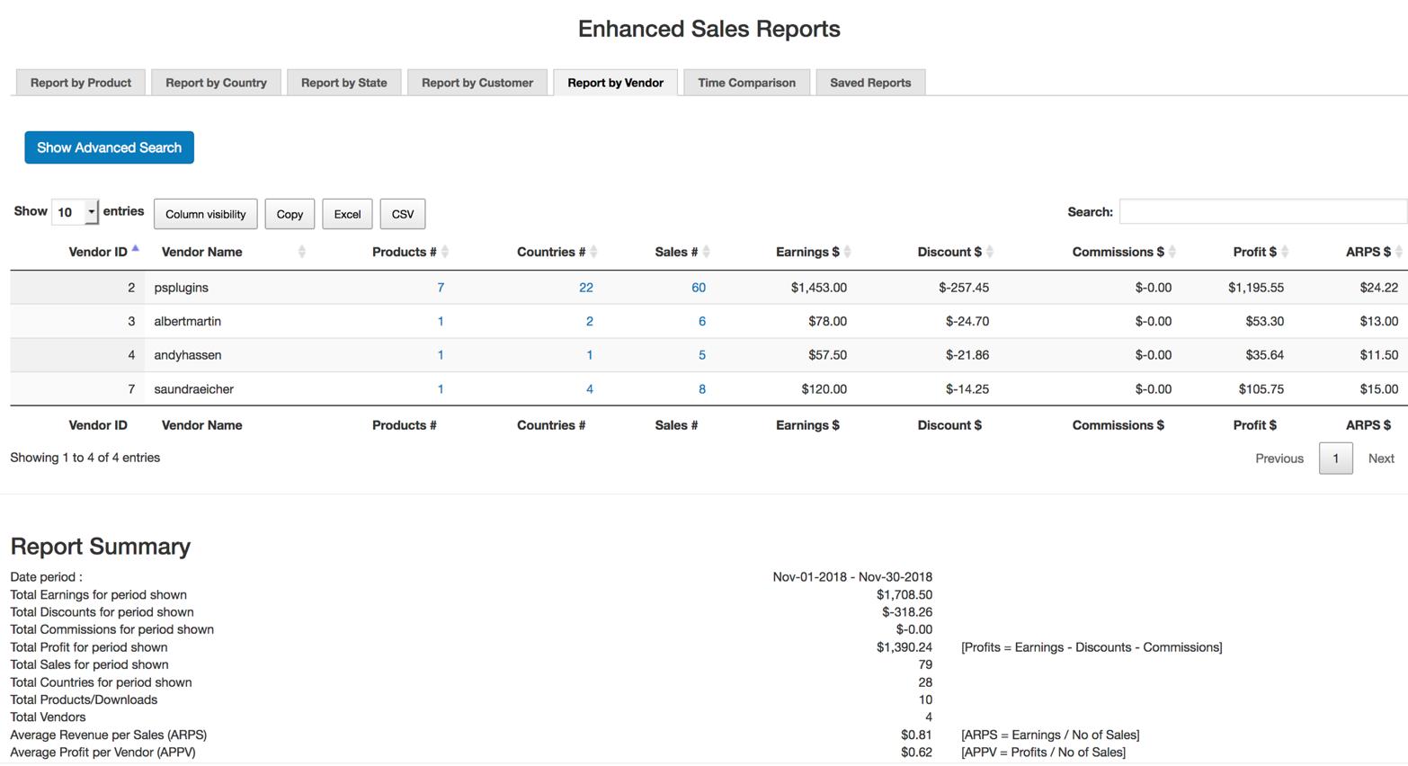 EDD Enhanced Sales Reports Pro Plugin Report by Vendor